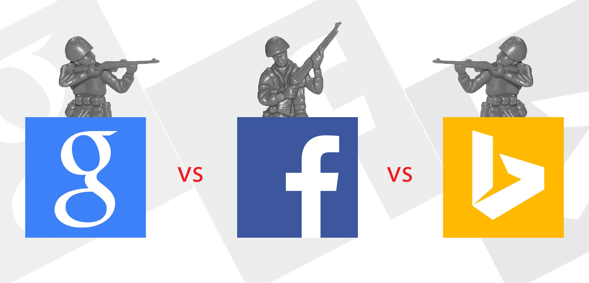 Google Adwords vs Facebook Ads vs Bing Ads